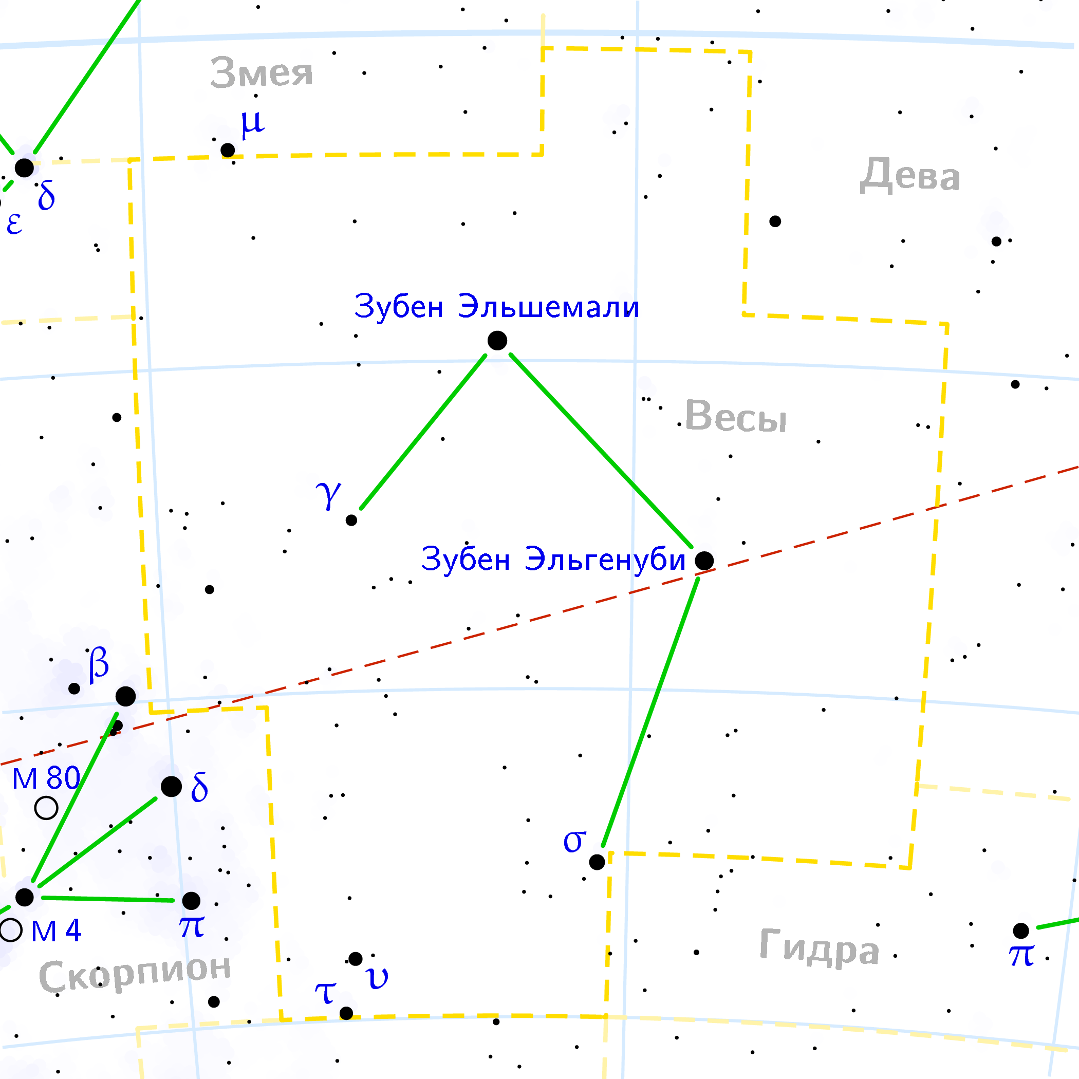 Constellation Names Abbreviations and Pronounciation Key